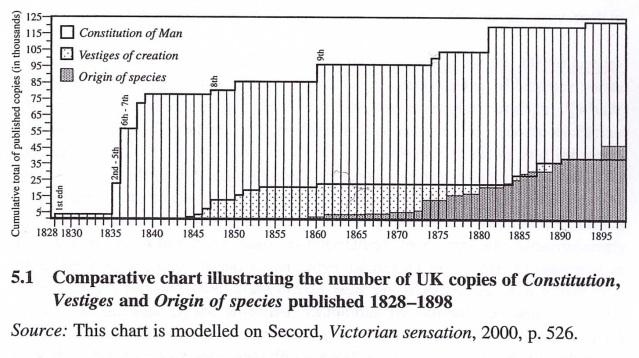 Wyhe Chart (2)